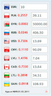 Currency Converter Currency Converter Drupal Org