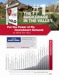 top valley real estate companies