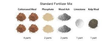 the best marijuana fertilizers and nutrients