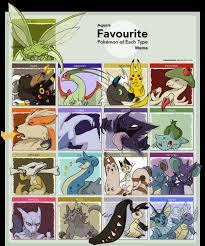 Pokemon Type Meme - favorite pokemon type meme by jay bo on deviantart