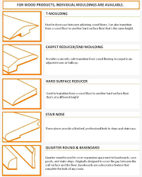 Uneven Floor Laminate How To Select The Right Floor Transitions Moulding The Home