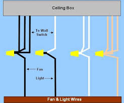 Ceiling Fan And Light Switch Wiring A Ceiling Fan Light Part 2
