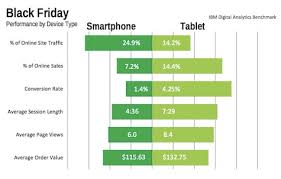 the sales blur between thanksgiving and cyber monday 1226