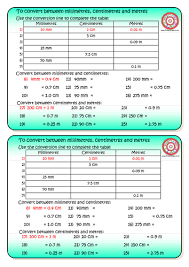 mm cm and m length conversion worksheet by primaryclass teaching