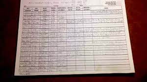ammo reloading record log book how do you keep records of your
