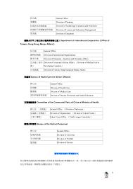 bureau des hypoth鑷ues de 醫學英語集錦