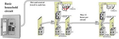 wiring diagram for 4 way junction box fresh wiring diagram basic