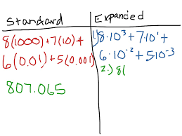 numbers in expanded form showme how can you use expanded form and place value to multiply