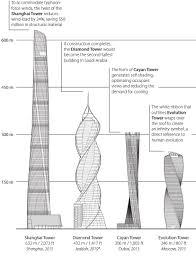 Turning Torso Floor Plan by Twisting Buildings Designing Buildings Wiki