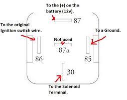 wiring diagram for a 5 pin relay u2013 ireleast u2013 readingrat net