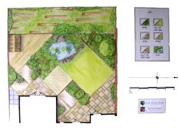 Wildlife Garden Ideas Garden Layout Ideas Small Garden Unique Wel E To Nichols