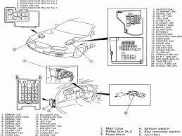 2000 mazda protege wiring diagram stereo wiring diagram simonand