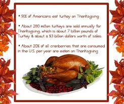 facts are did you this about thanksgiving