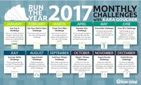 Challenge How Do You Do It Run The Edge Run The Year 2 017 In 2017 Challenge