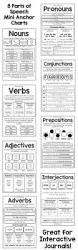 best 10 punctuation anchor charts ideas on pinterest grammar