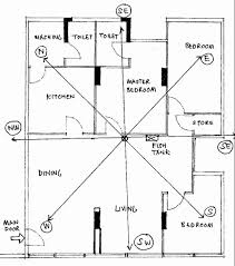 sensational design feng shui bedroom layout bed tsrieb com exclusive feng shui bedroom layout bed layout1jpg