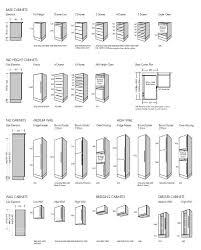 Kitchen Cabinet Dimensions Good To Know Interior Design Tips - Standard kitchen cabinet
