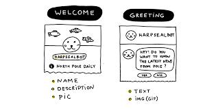 conversational ux design all facebook messenger bots interactions