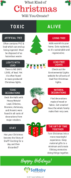 lead free christmas lights how to create a non toxic christmas safbaby