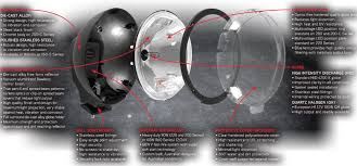 driving lights xray vision