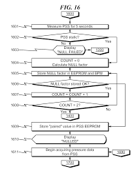 Guidewire Resume Patent Us20140024956 Transducer Interface System And Method
