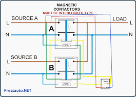 12v caravan wiring diagram how to wire a caravan 240v u2013 pressauto net