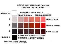 119 best color images on pinterest color theory munsell color