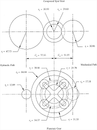 designing a house designing a hydraulic continously variable transmission cvt for