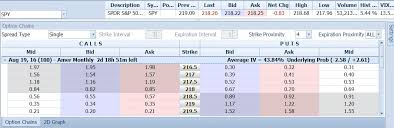 bid and ask simple explanation of an options trading bid ask spread