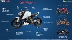 tvs draken bikes above 150cc