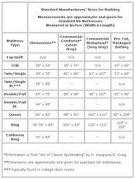 Dimensions Crib Mattress Size Of Standard Crib Mattress Crib Mattress Pinterest 7 Things