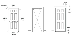 Closet Door Measurements Standard Interior Door Heights Aiomp3s Club