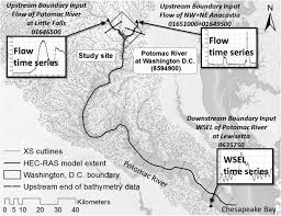 sensitivity of flood depth frequency to watershed runoff change