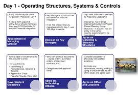 acquisition plan template post acquisition integration framework