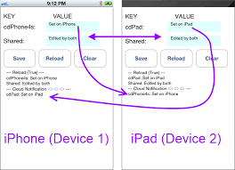 icloud sign in on android icloud xamarin
