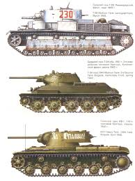 ww2 military vehicles soviet tank production wwii weapons and warfare