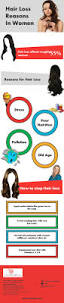 best 25 hair loss reasons ideas only on pinterest reasons for