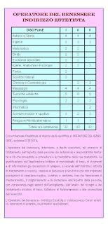 contratto nazionale estetiste 2015 quadro orario operatore del benessere indirizzo estetista