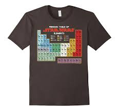 amazon com star wars periodic table of elements graphic t shirt