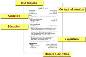 Resume Template Restaurant Resume Sample Waitress Waitress Resume Sample Waiter Waitress