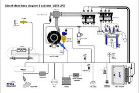 mack truck wiring diagrams free ford truck wiring diagrams free