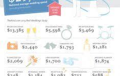 average price of engagement ring big engagement ring kooc info
