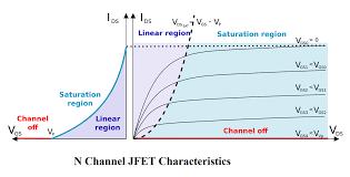 jfet characteristics wiring diagram components