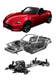 is mazda foreign mazda mx 5 miata is elected the world car of the year 2016