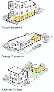 Inlaw Unit Accessory Dwelling Units A Resource Efficient Way To Add Housing