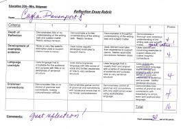 mcat study guide pdf word sort homework top definition essay ghostwriting sites usa ib