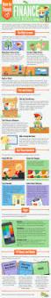 best 25 economic development ideas on pinterest daycare