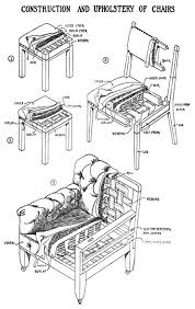 Furniture Repair And Upholstery 38 Best Furniture U0026 Upholstery Images On Pinterest Furniture