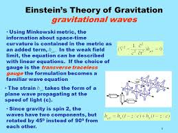 How Does Gravity Light Work Detecting Gravitational Waves How Does Ligo Work And How Well