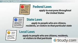 local state u0026 federal ordinances definitions and differences